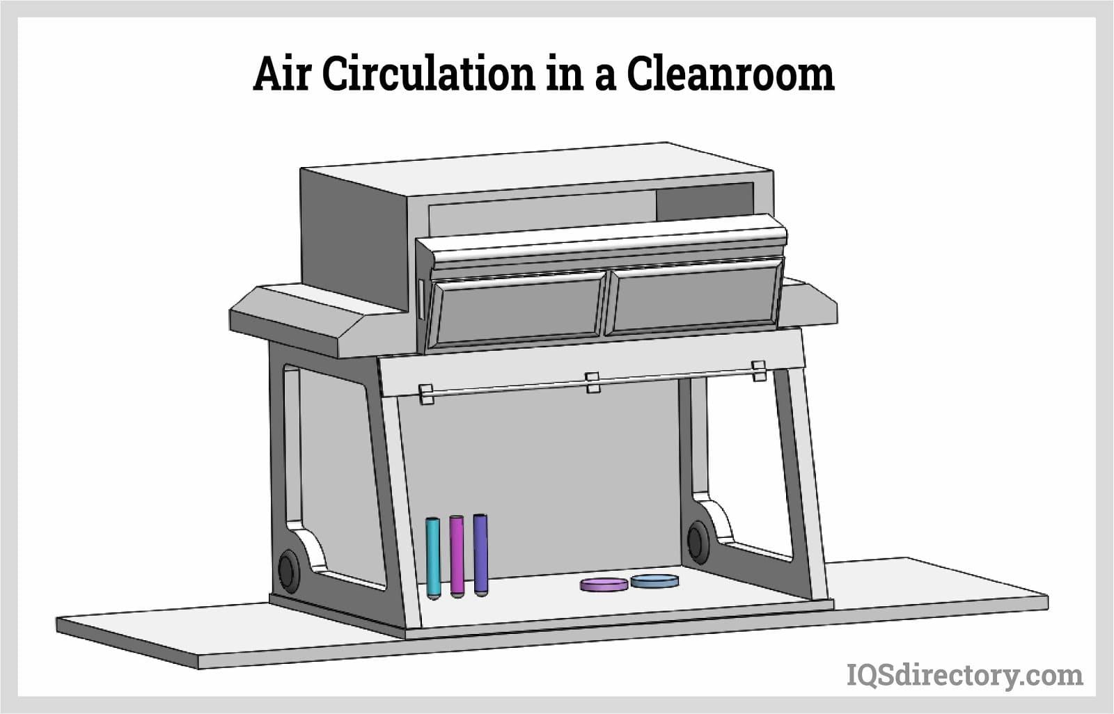 Air Circulation in a Cleanroom