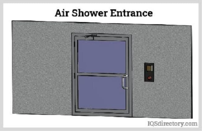 Air Shower Entrance