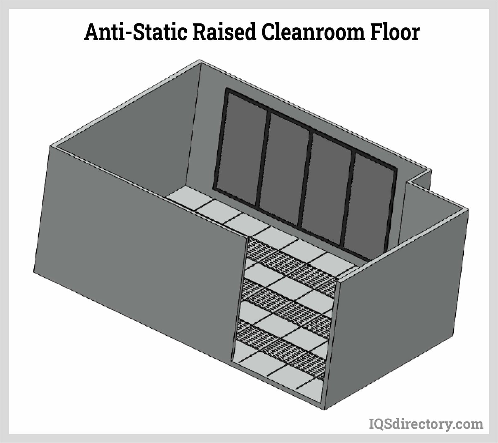 Anti-Static Raised Cleanroom Floor