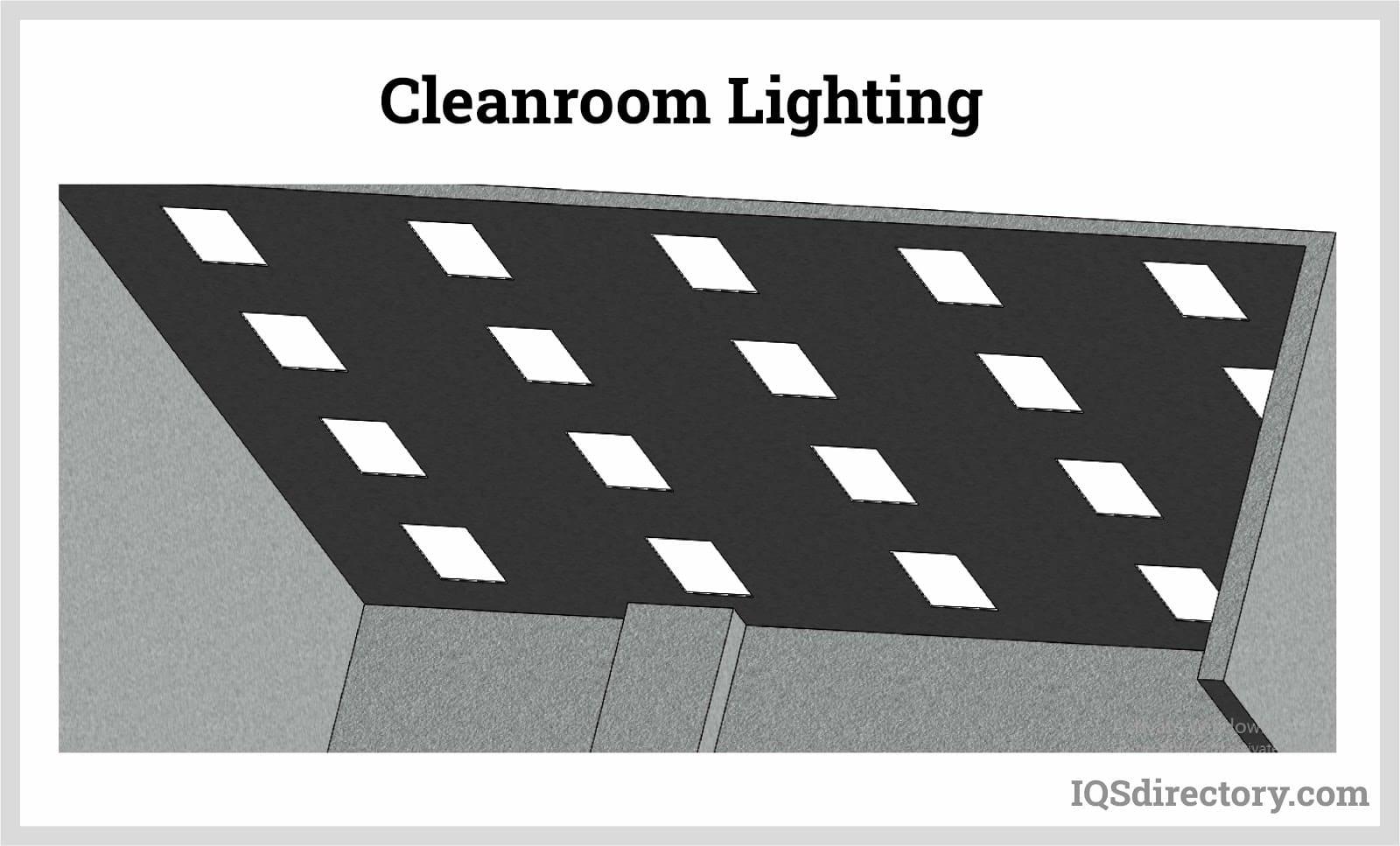 Cleanroom Lighting