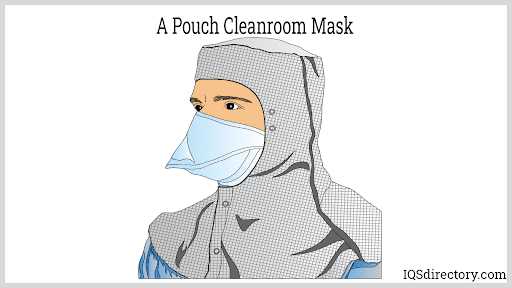A Pouch Cleanroom Mask