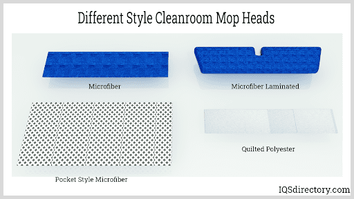 Different Style Cleanroom Mop Heads