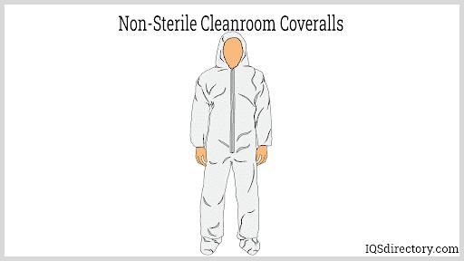 Non-Sterile Cleanroom Coveralls