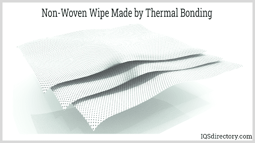 Non-Woven Wipe Made by Thermal Bonding