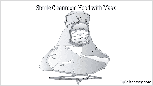 Sterile Cleanroom Hood with Mask
