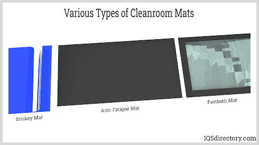 Various Types of Cleanroom Mats