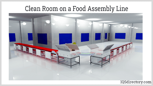 Clean Room on a Food Assembly Line