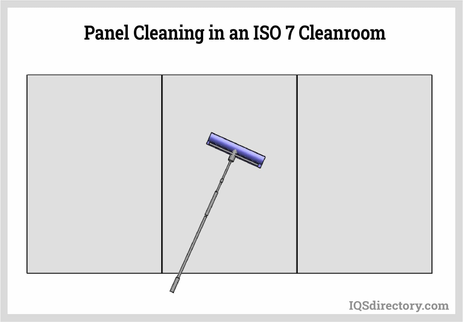Panel Cleaning in an ISO 7 Cleanroom
