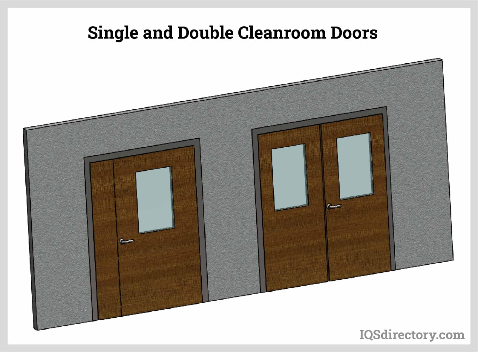 Single and Double Cleanroom Doors
