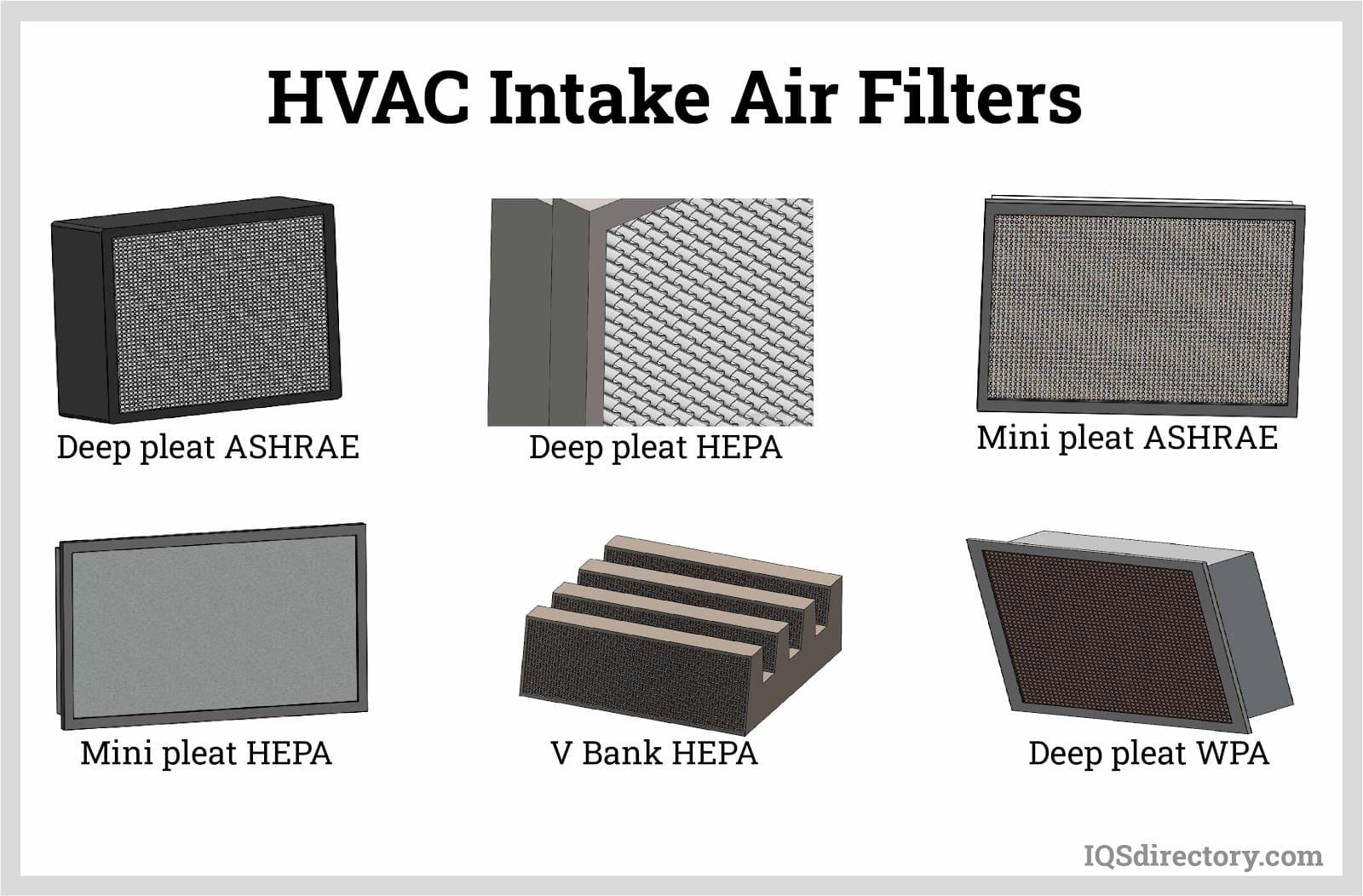 HVAC Intake Air Filters