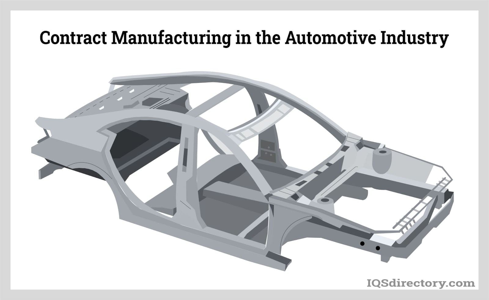 Contract Manufacturing in the Automotive Industry