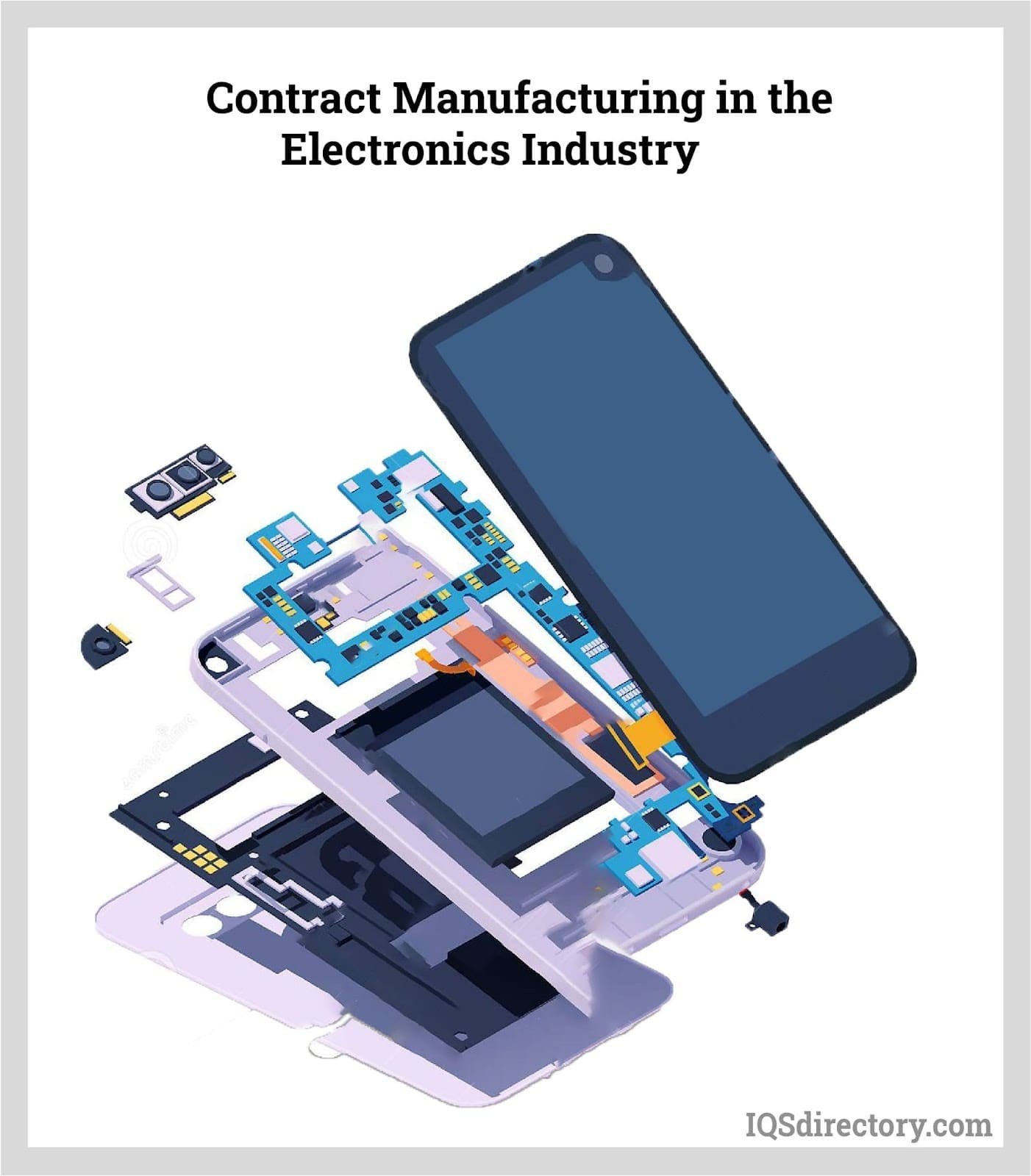 Contract Manufacturing in the Electronics Industry