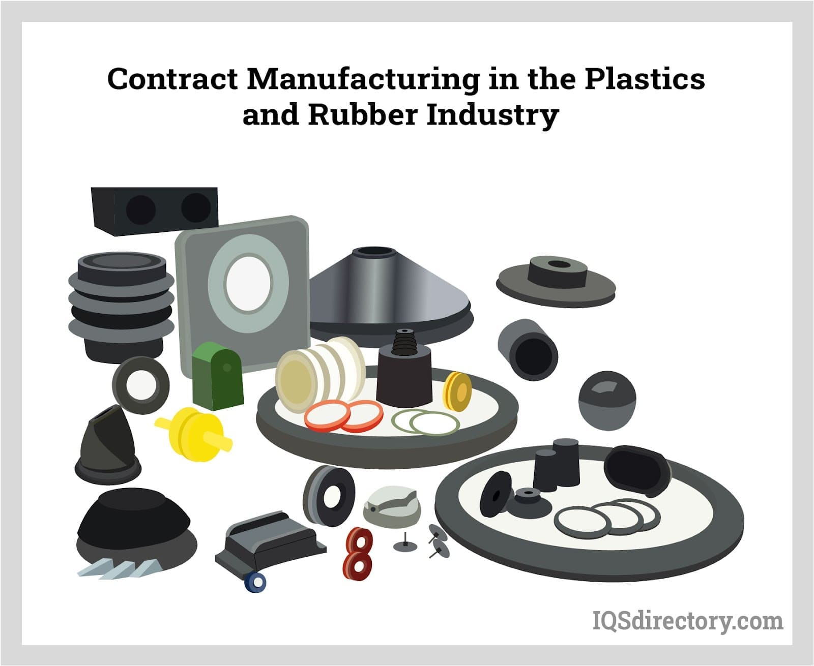 Contract Manufacturing in the Plastics and Rubber Industry