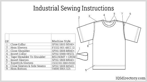 Industrial Sewing Instructions