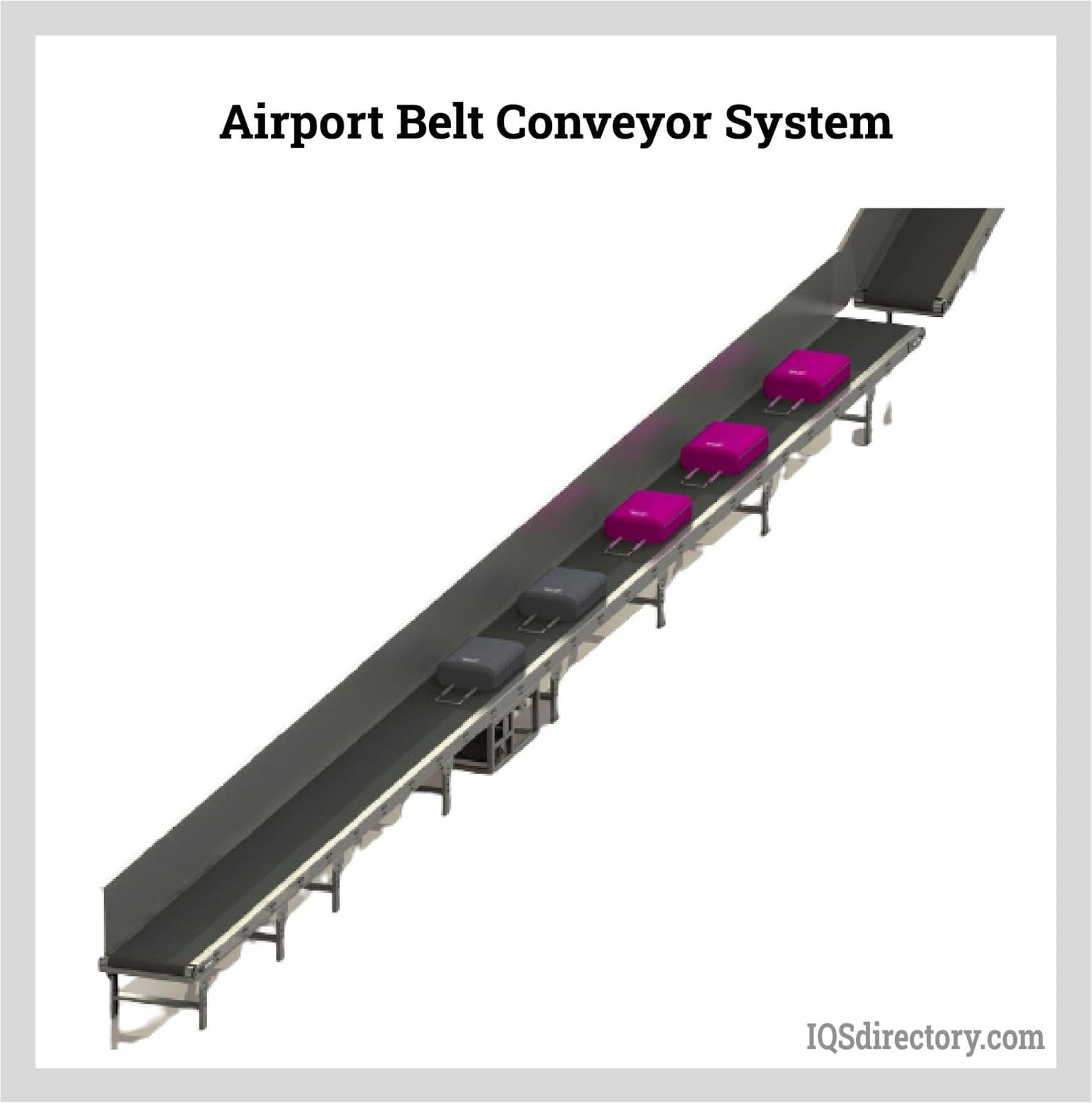 Airport Belt Conveyor System