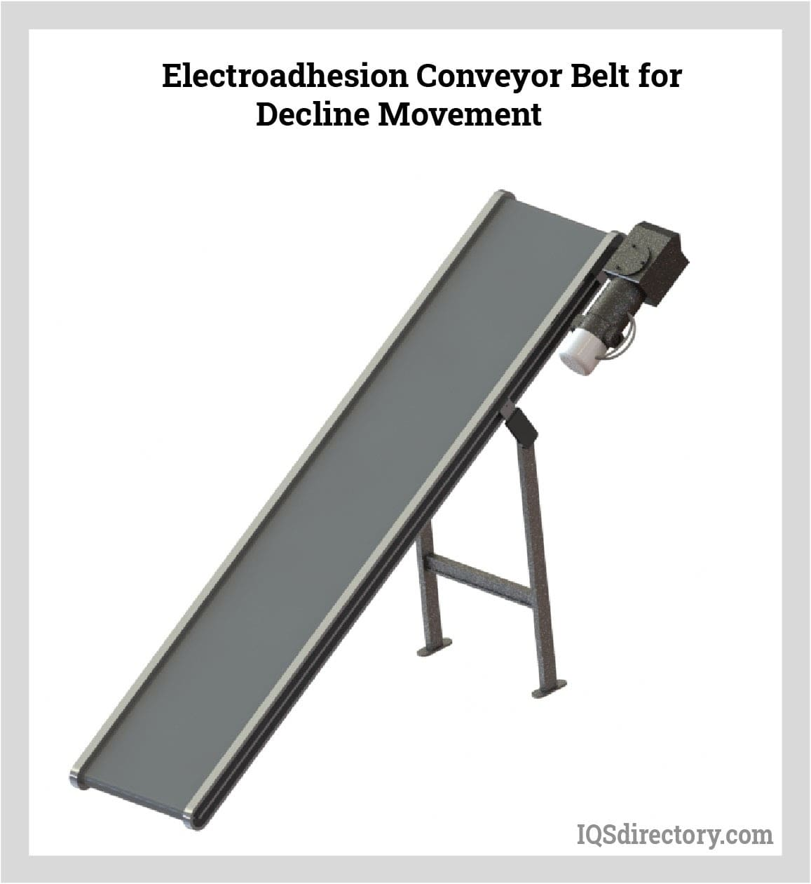 Electroadhesion Conveyor Belt for Decline Movement
