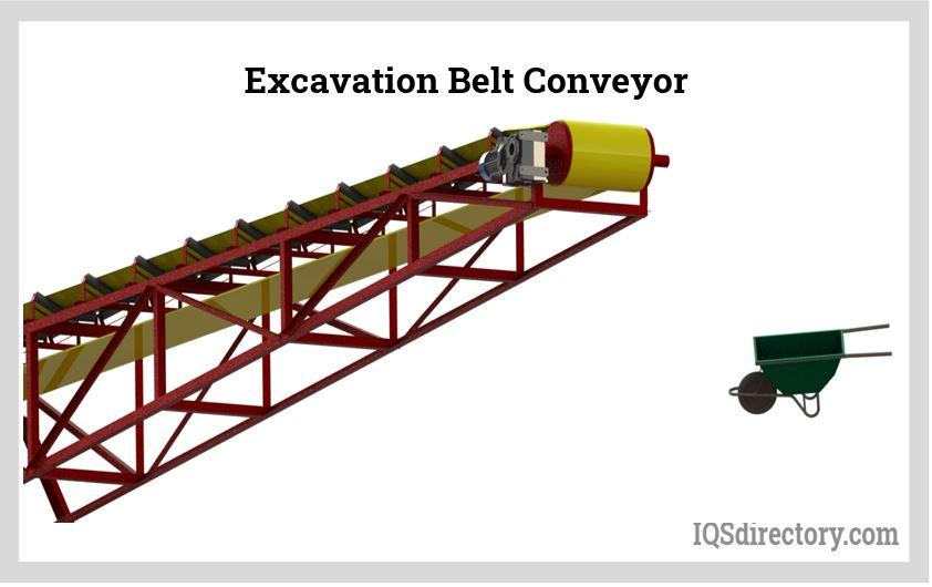 Excavation Belt Conveyor