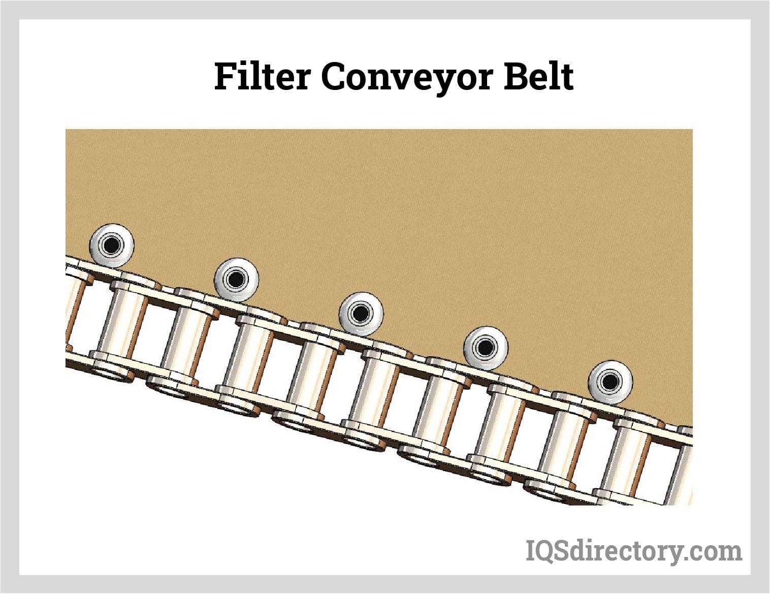 Filter Conveyor Belt