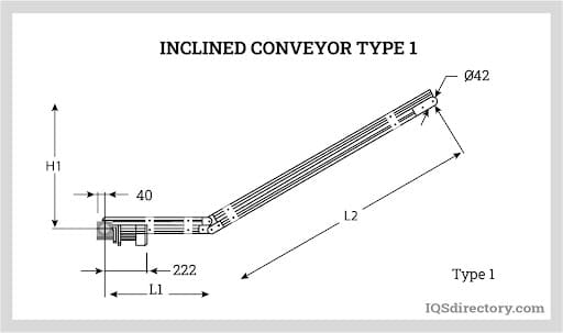 Inclined Conveyor Type 1