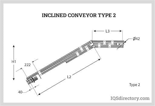 Inclined Conveyor Type 2