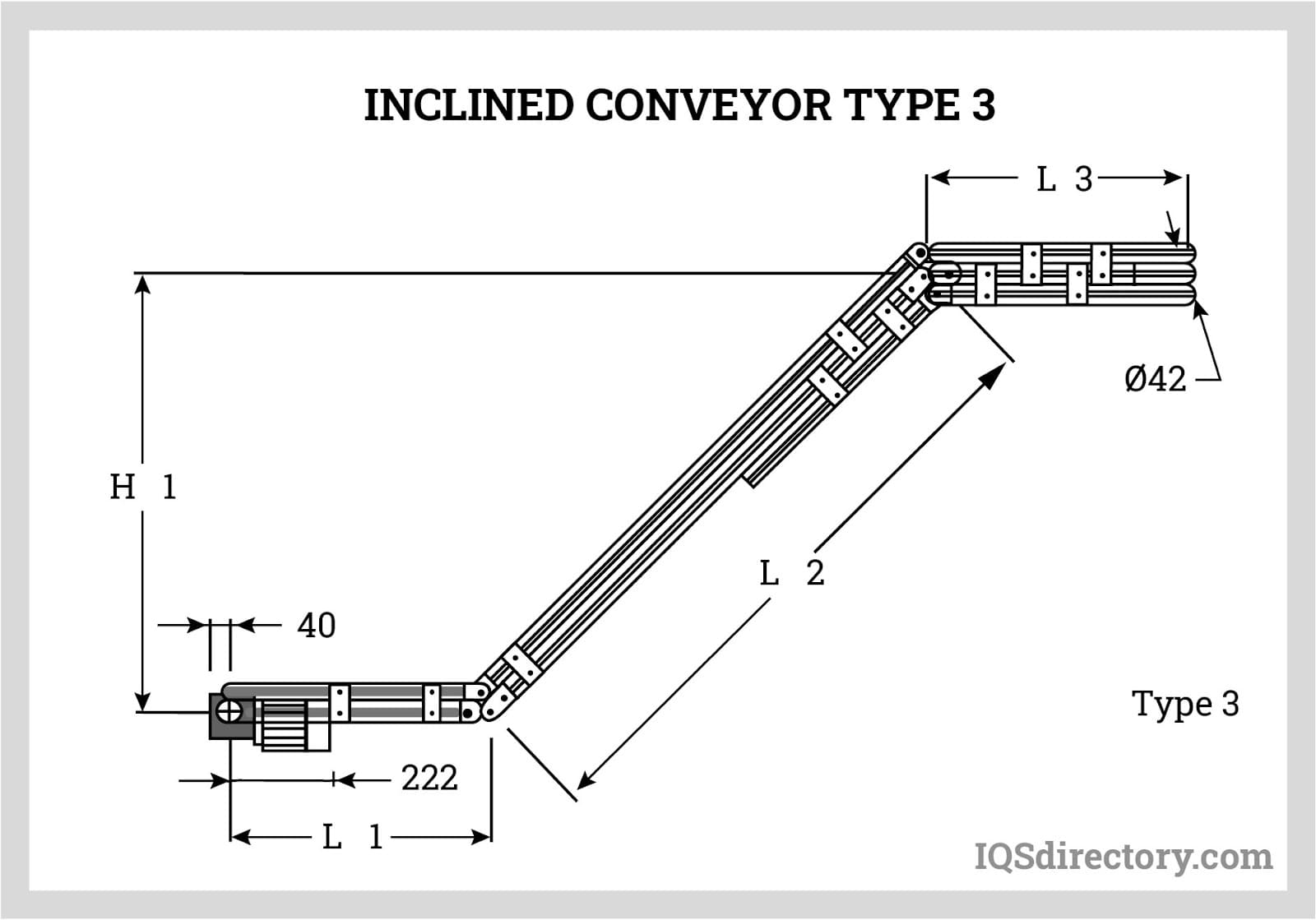 Inclined Conveyor Type 3