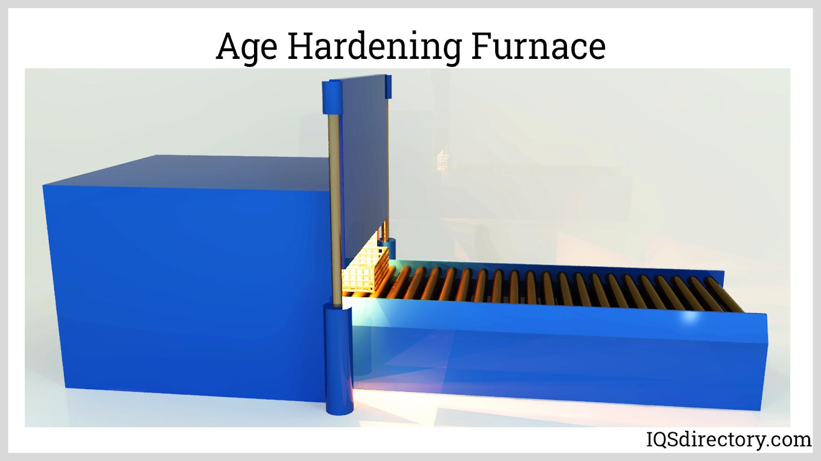 Age Hardening Furnace