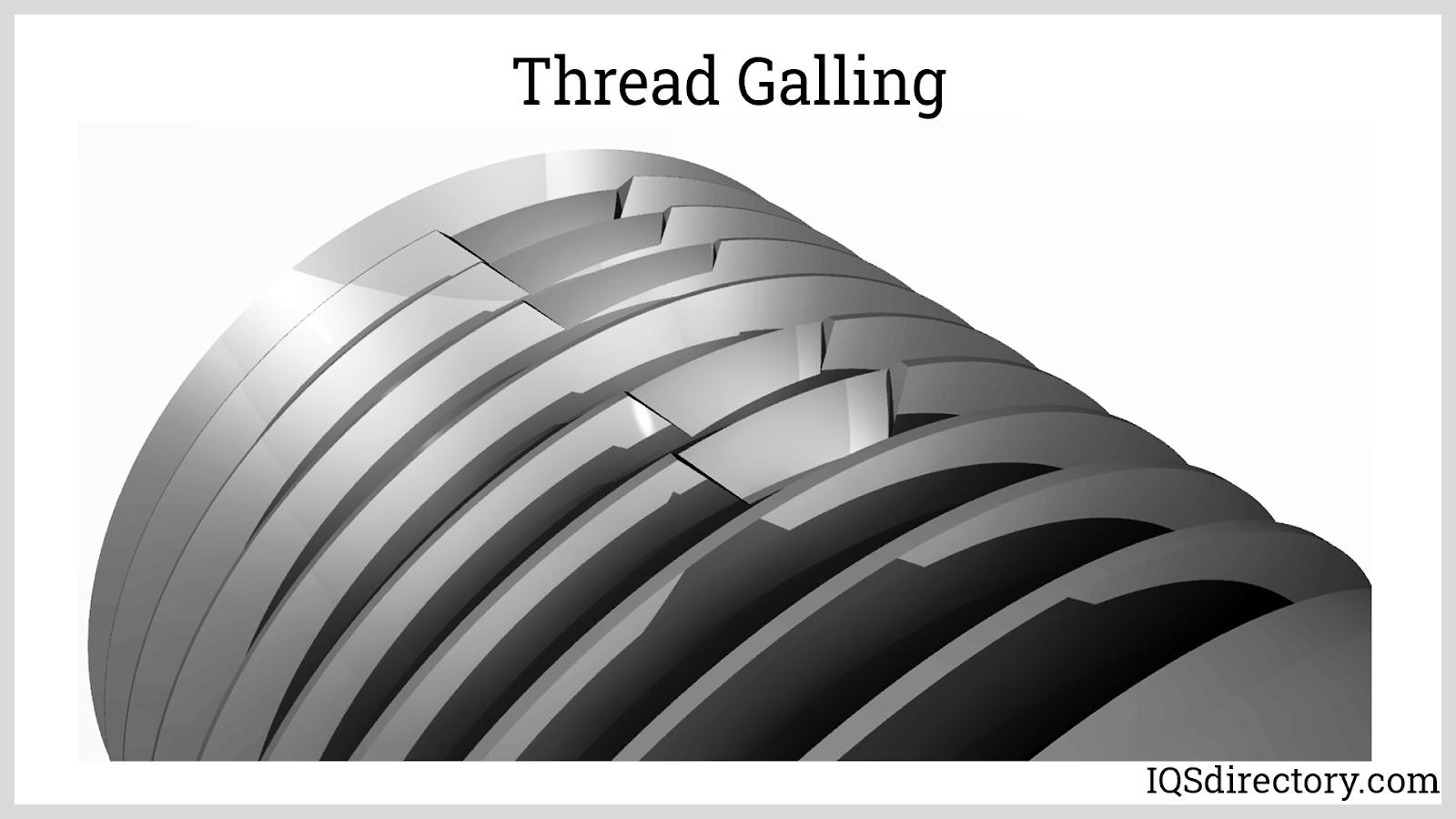 Thread Galling