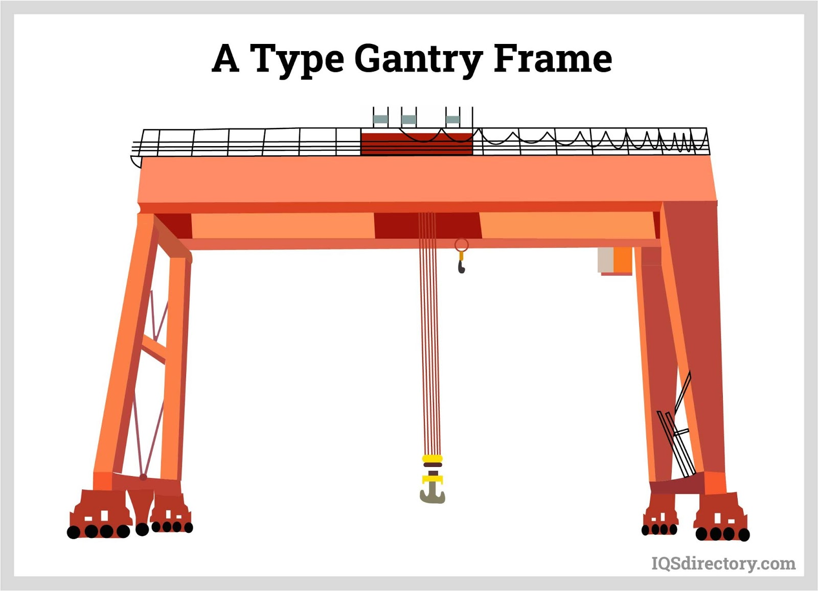 A Type Gantry Frame