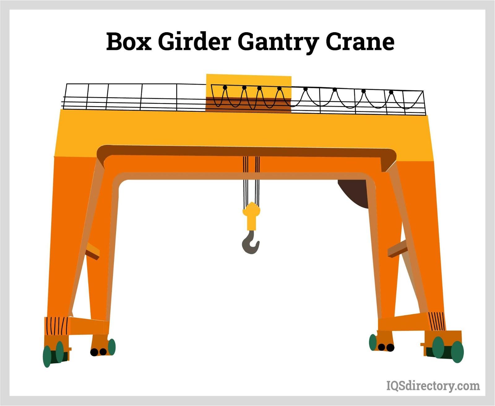 Box Girder Gantry Crane