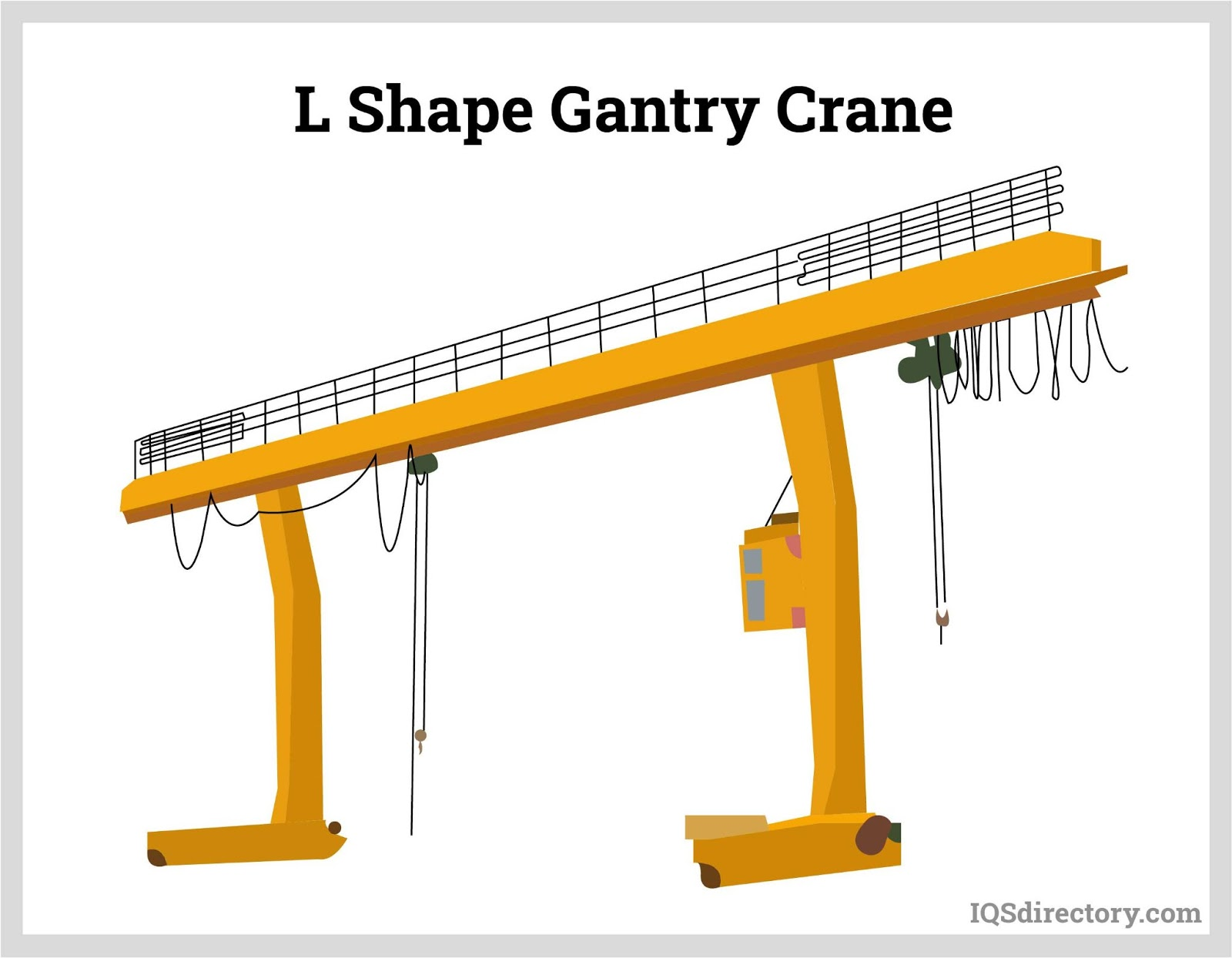 L Shape Gantry Crane