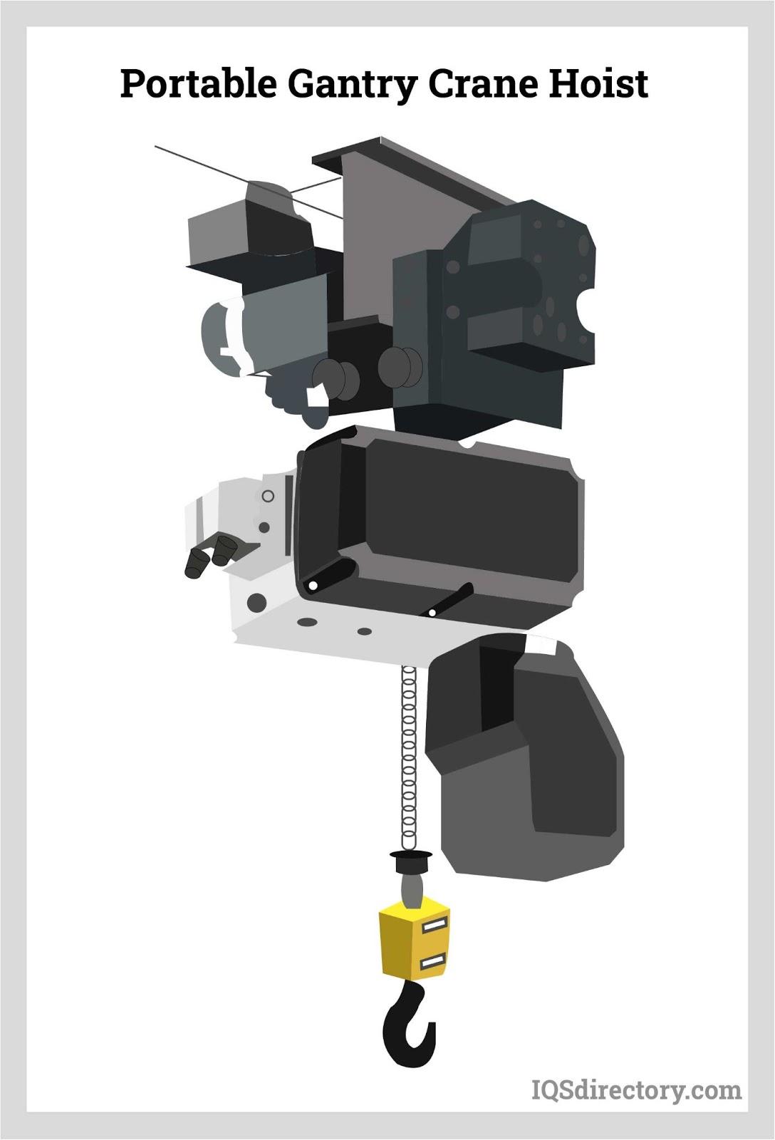 Portable Gantry Crane Hoist
