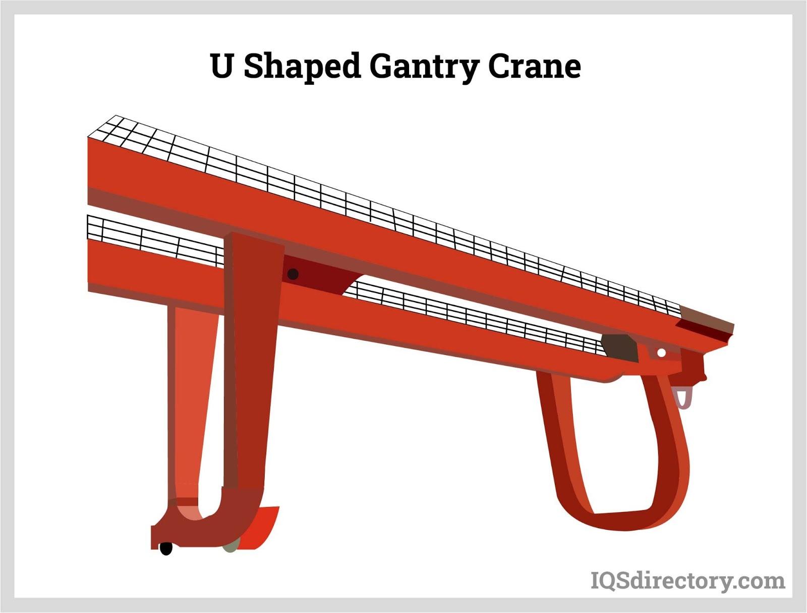 U Shaped Gantry Crane