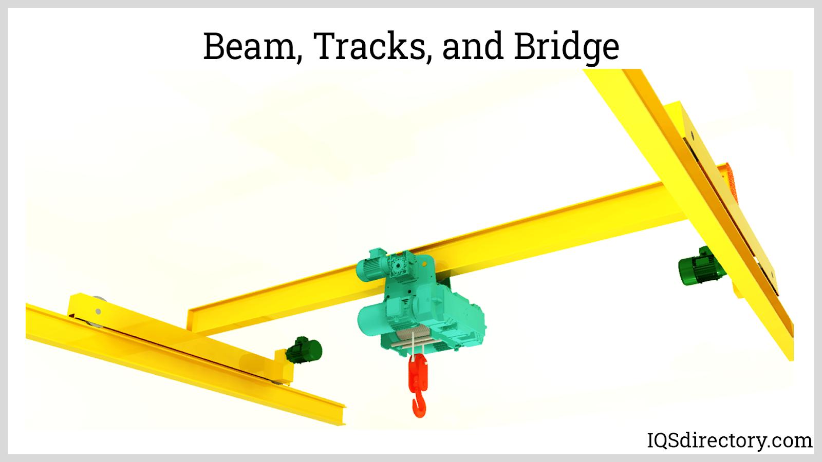 Beam, Tracks, and Bridge
