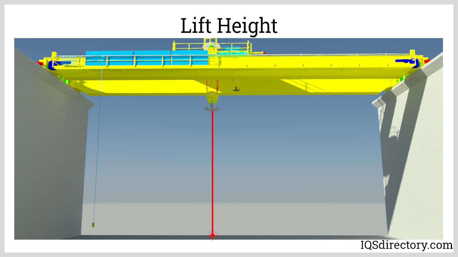 Lift Height