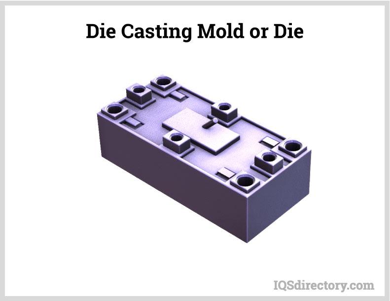 Die Casting Mold or Die