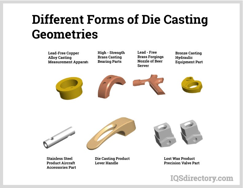 Different Forms of Die Casting Geometries
