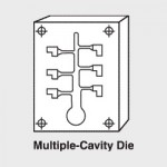 Multiple-Cavity Die (from www.rcmindustries.com)