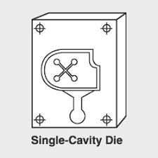 Single-Cavity Die (from www.rcmindustries.com)