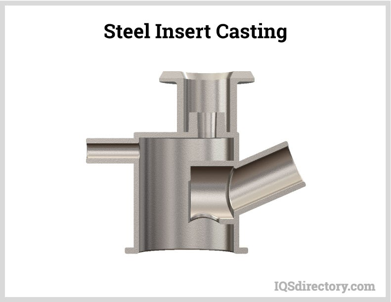 Steel Insert Casting