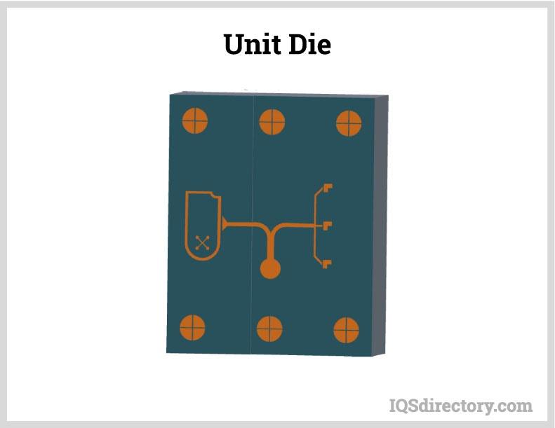 Unit Die
