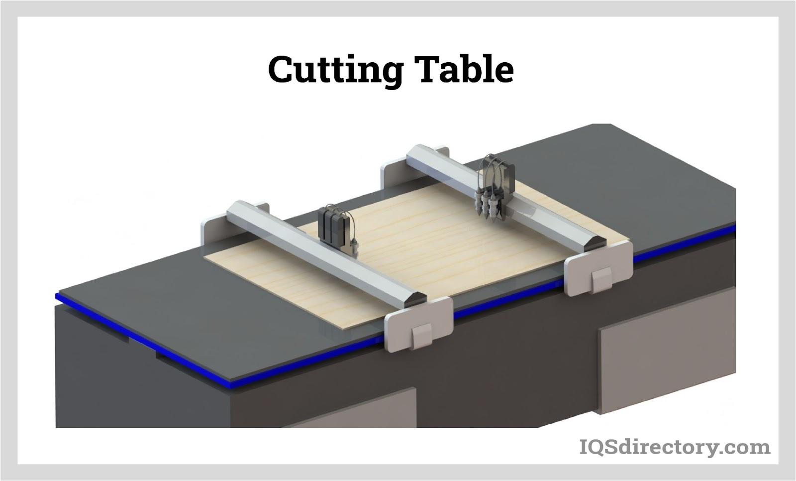Cutting Tablel