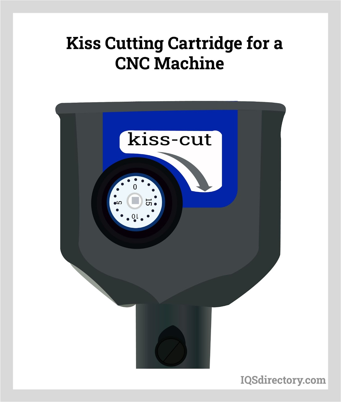 Kiss Cutting Cartridge for a CNC Machine