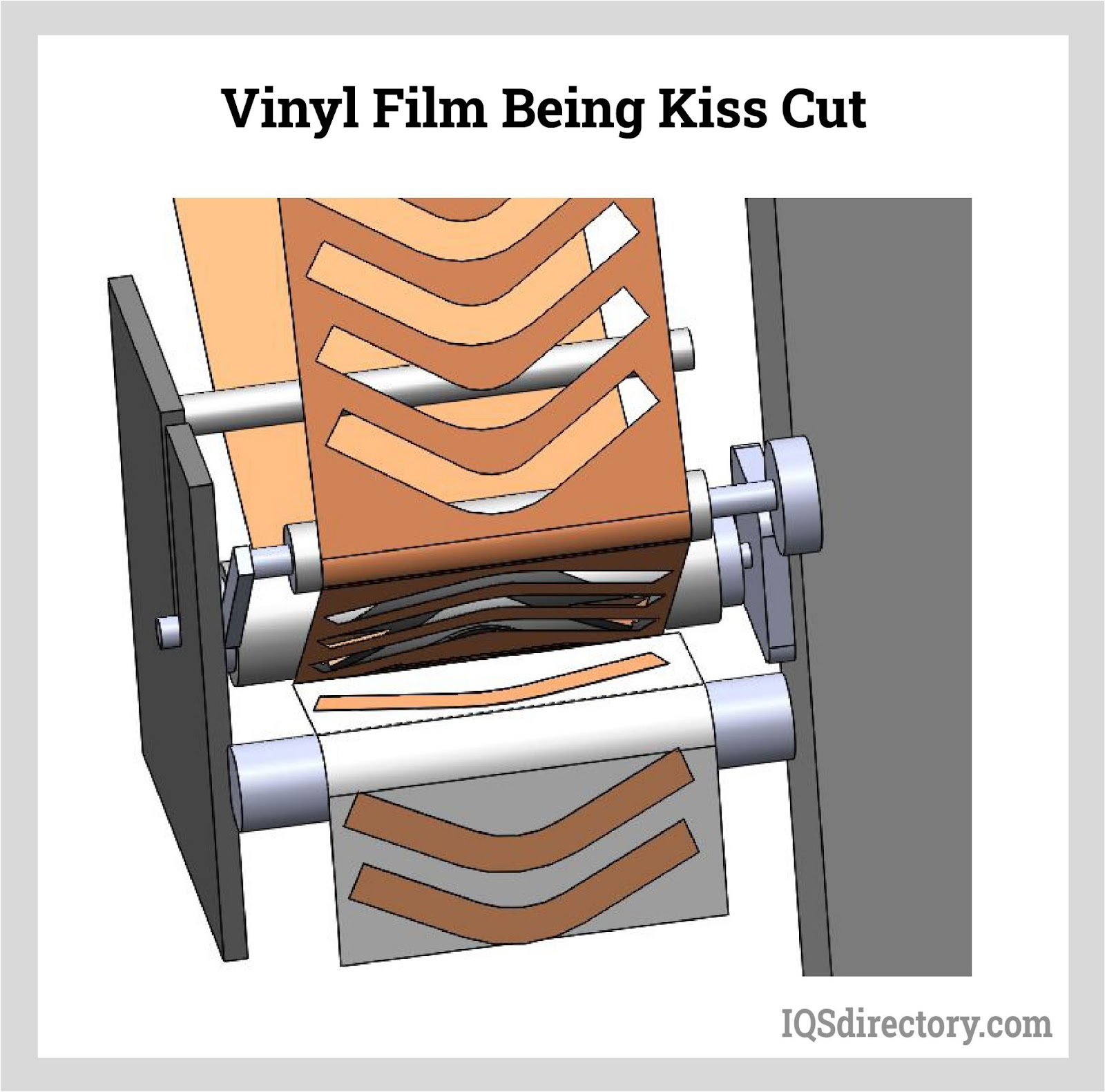 Vinyl Film Being Kiss Cut
