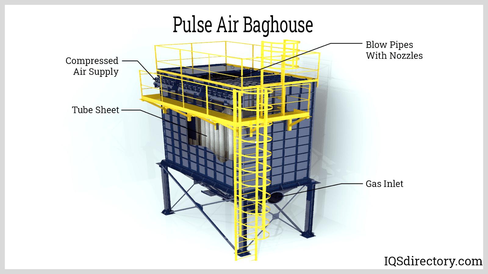 Pulse Air Baghouse