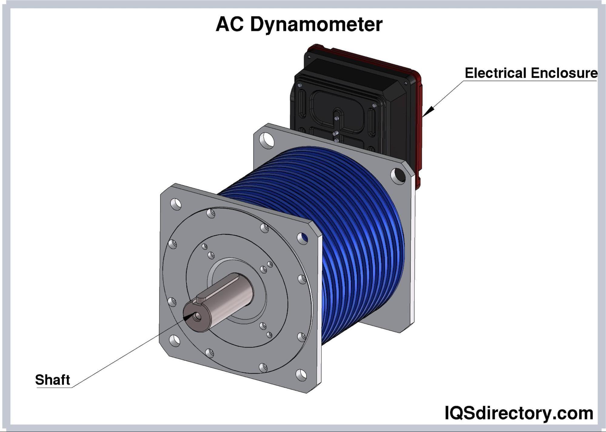 AC Dynamometer