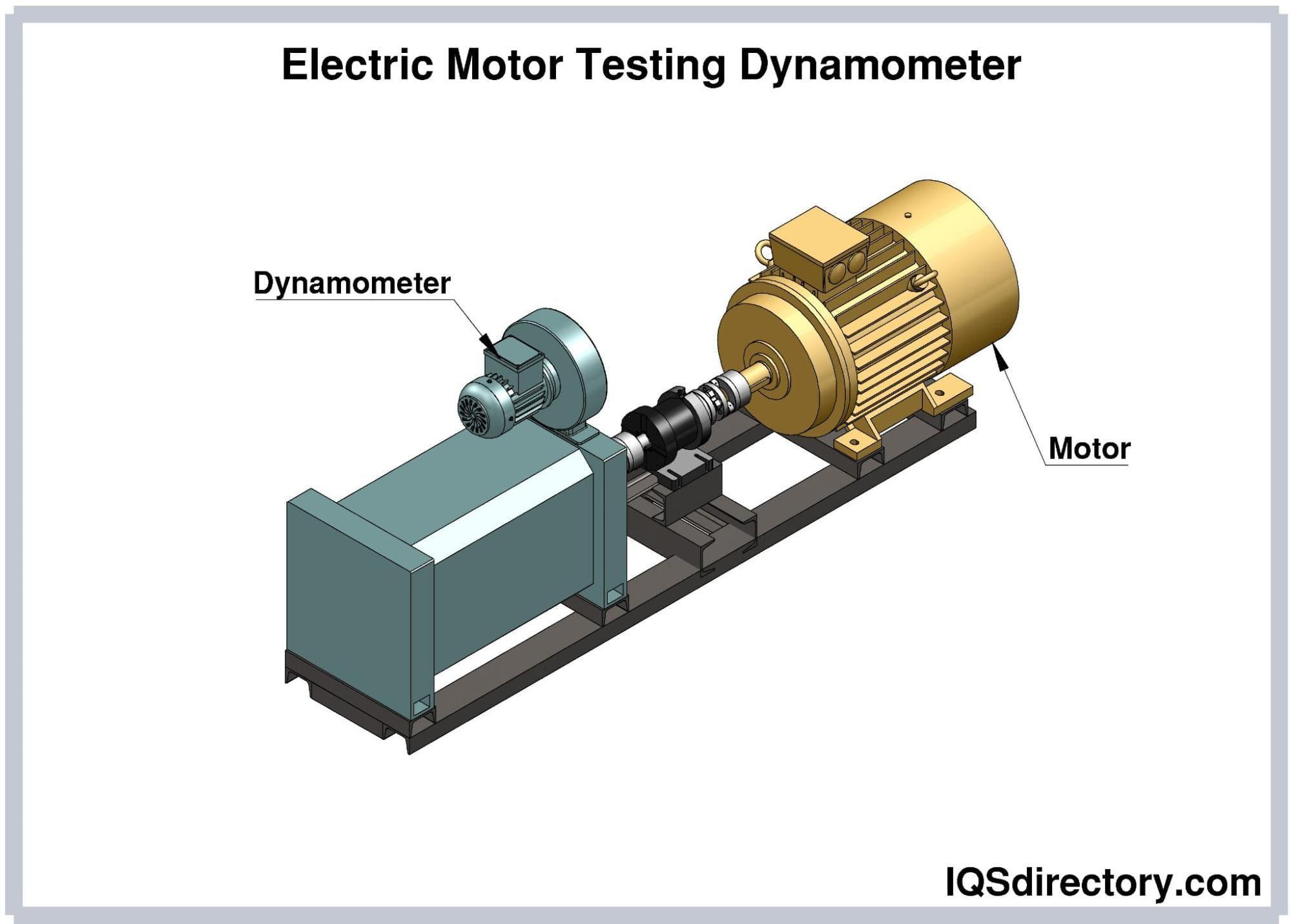 Electric Motor Testing Dynamometer