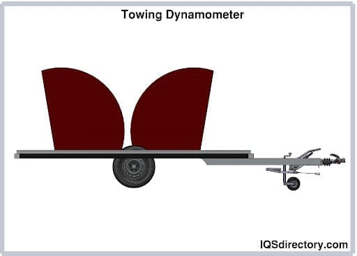 Towing Dynamometer
