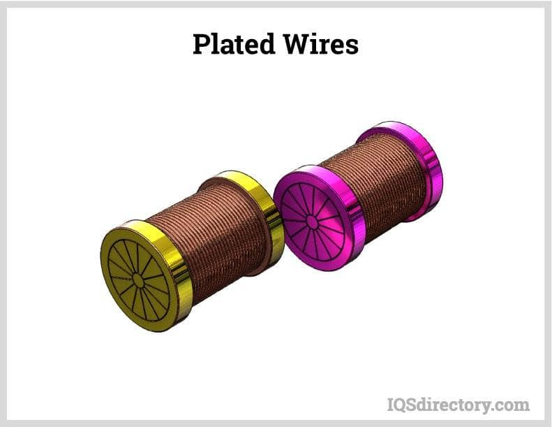 Plated Wires