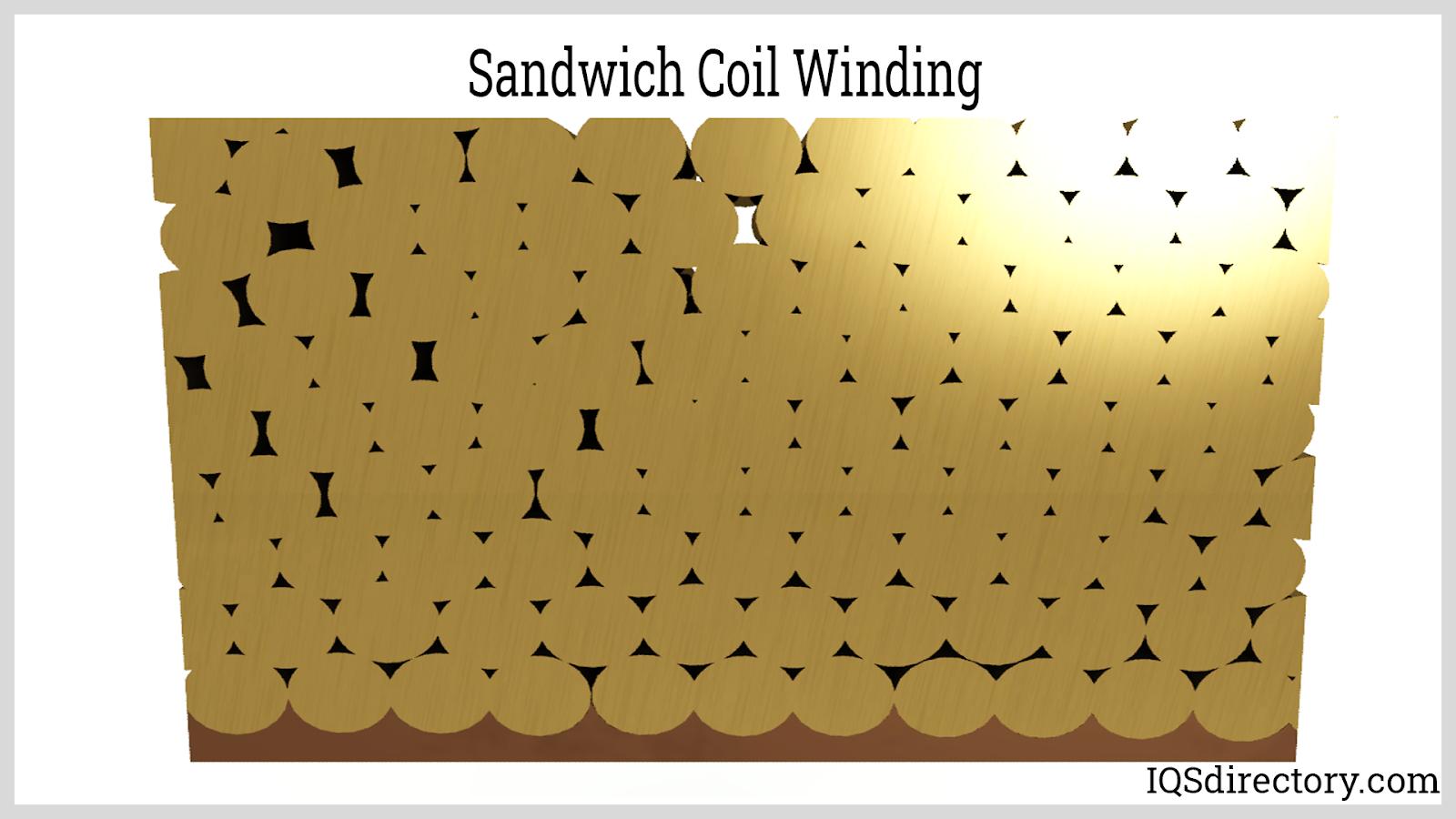 Sandwich Coil Winding