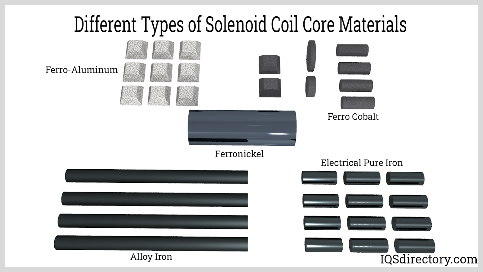 Different Types of Solenoid Coil Core Materials